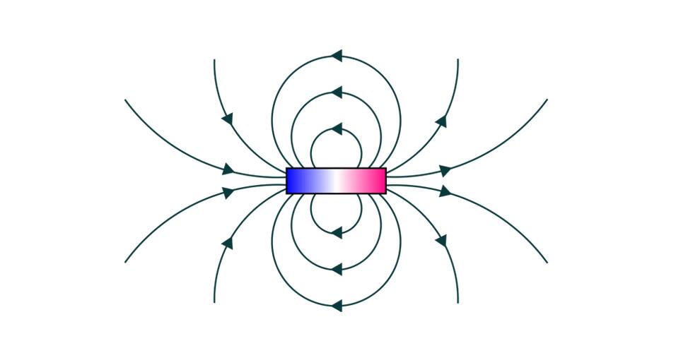 Campo magnético, física