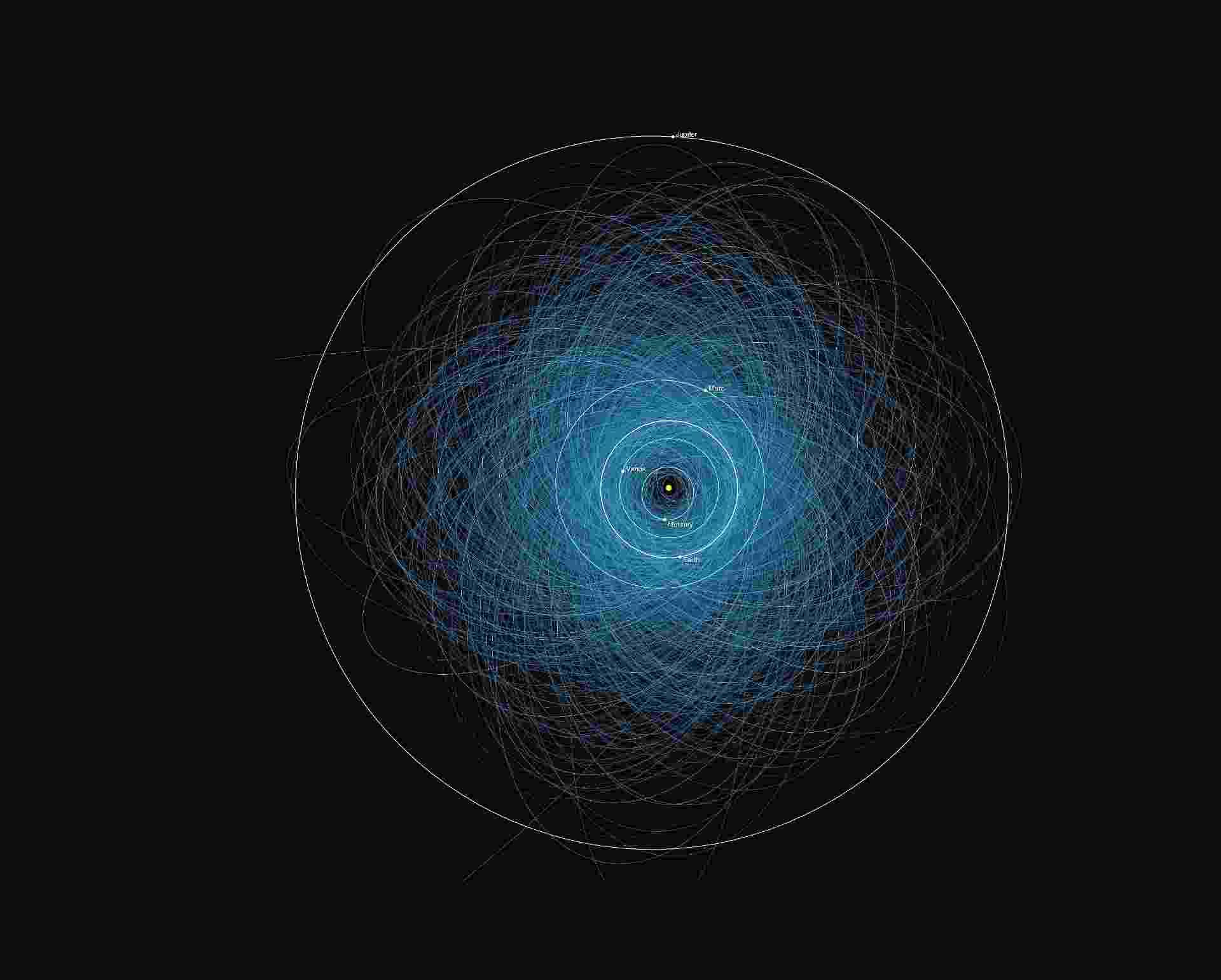 15.ago.2013 - A Terra está cercada por 1.400 asteroides perigosos, mostra último mapeamento da Nasa (Agência Espacial Norte-Americana). As linhas azuis indicam as órbitas de corpos que estão 'próxima' da do nosso planeta, o que, em termos espaciais, significa, estar até 7,5 milhões de quilômetros de distância - Nasa/JPL-Caltech