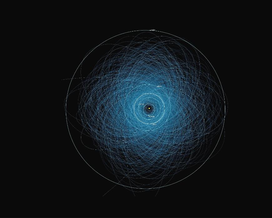 15.ago.2013 - A Terra está cercada por 1.400 asteroides perigosos, mostra último mapeamento da Nasa (Agência Espacial Norte-Americana). As linhas azuis indicam as órbitas de corpos que estão 'próxima' da do nosso planeta, o que, em termos espaciais, significa, estar até 7,5 milhões de quilômetros de distância