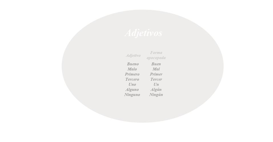 Adjetivos, espanhol, gramática