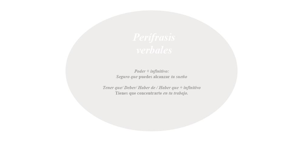 Perífrase verbal, espanhol, gramática