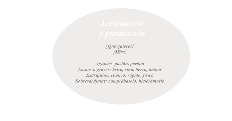 Pontuação, acentuação, espanhol, gramática