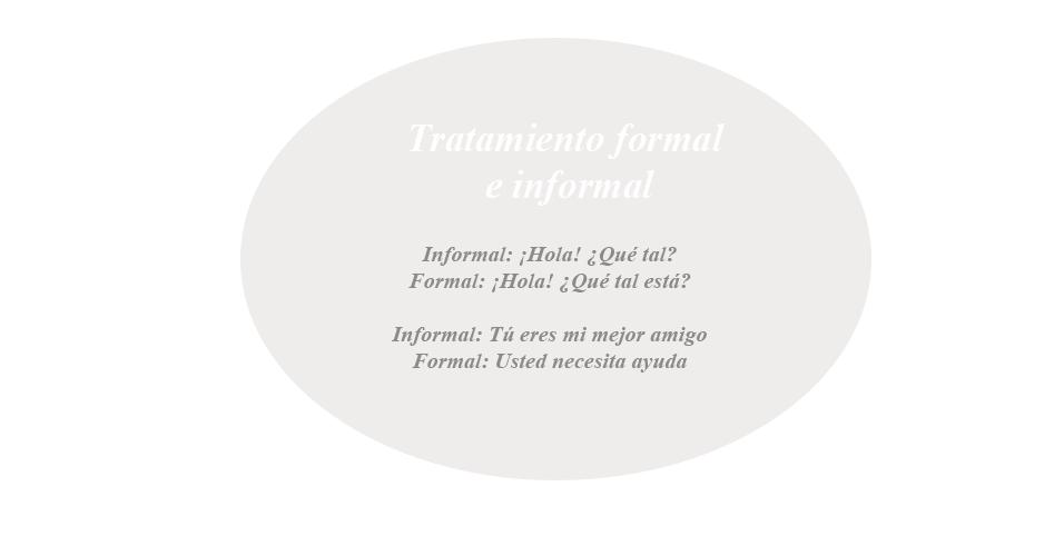 Tratamento, espanhol, gramática