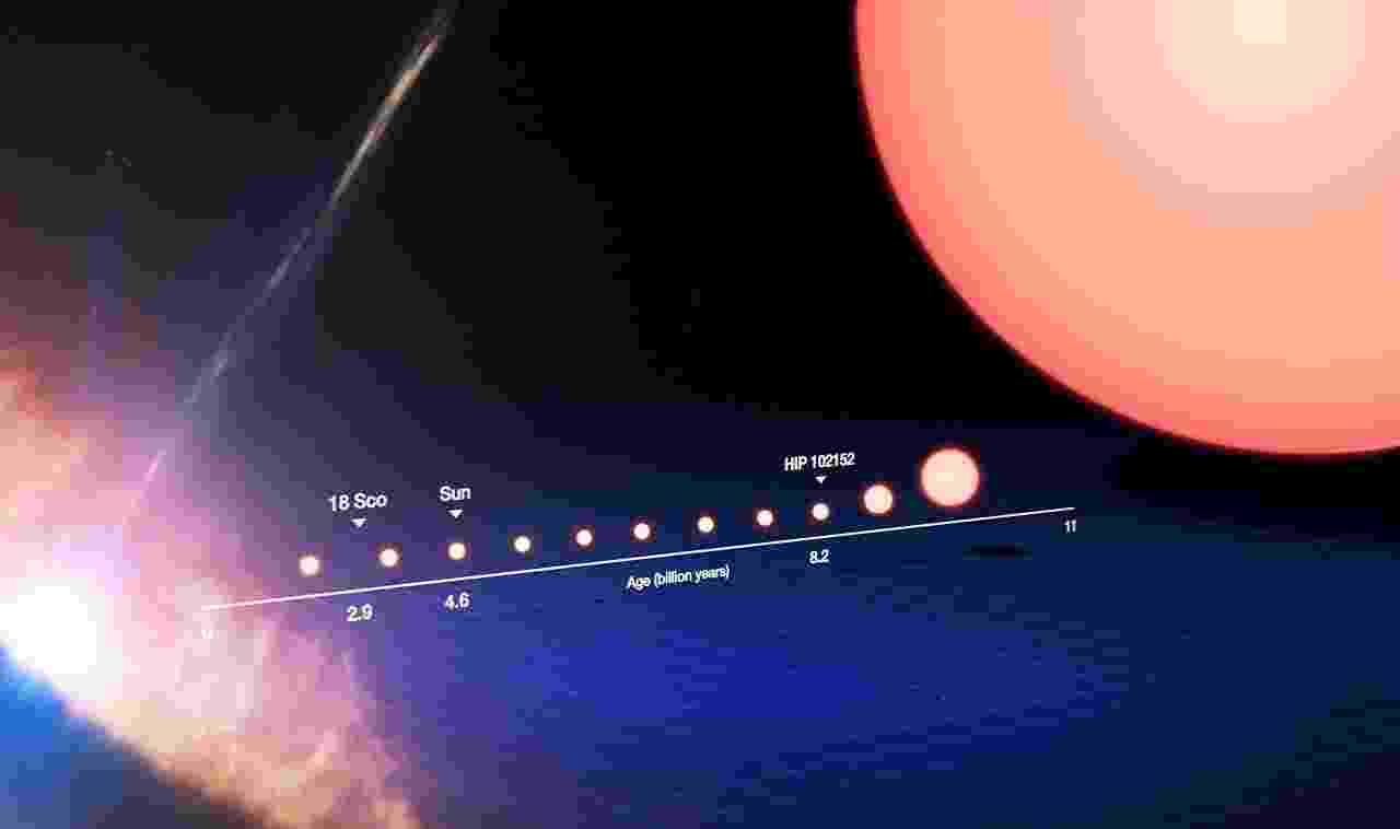 """28.ago.2013 - Uma equipe internacional liderada por astrônomos da USP (Universidade de São Paulo) identificou o mais velho gêmeo solar conhecido até hoje: a estrela HIP 102152. Situada na constelação do Capricórnio, a 250 anos-luz de distância da Terra, o astro tem 8,2 bilhões de anos de idade, quase o dobro do nosso Sol, estimado em 4,6 bilhões de anos. Acima, concepção artística ilustra a evolução de uma estrela parecida ao Sol, desde o seu nascimento, uma protoestrela presa no disco de poeira (à esquerda) até, após se aquecer gradualmente, se expandir e virar uma gigante vermelha (à direita). O estudo anunciado nesta quarta-feira (28) será publicado no periódico """"Astrophysical Journal Letters"""" - ESO/M. Kornmesser"""
