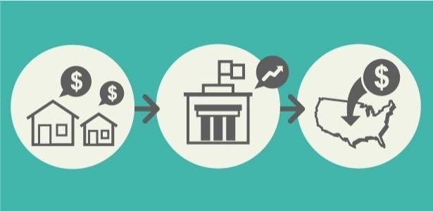 Calculadora mostra imposto em compras no exterior; faça as contas e decida