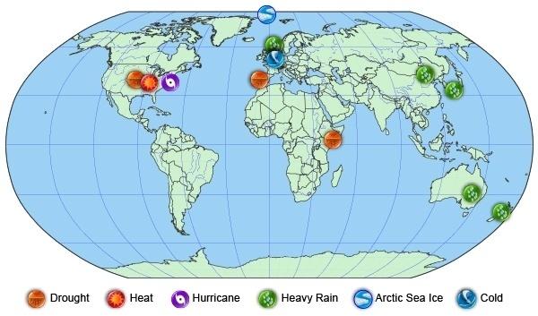 Setembro - As mudanças climáticas provocadas pelo uso humano de combustíveis fósseis tiveram papel importante em metade dos eventos climáticos extremos no ano passado, informaram cientistas americanos. De 12 eventos analisados, pelo menos 6 foram intensificados pela ação do homem, como o furacão Sandy, nos EUA