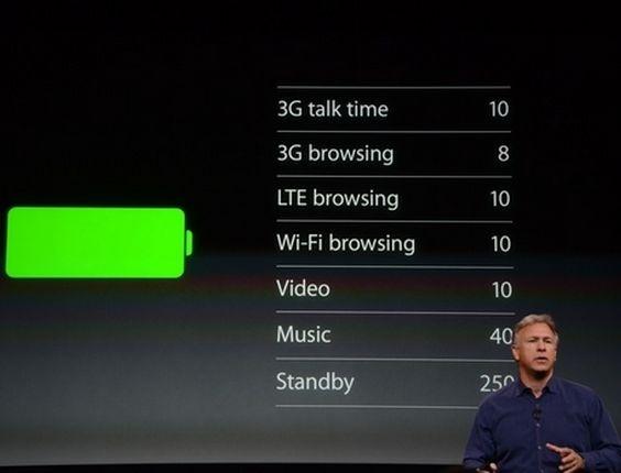 Sobre a bateria, Phil Schiller, vice-presidente de marketing da Apple, disse que ela dura em torno de 10 horas de conversação em 3G e 250 horas em stand by. Em 4G, a bateria do iPhone 5S dura 10 horas para navegação na internet e 40 horas para reprodução de músicas.