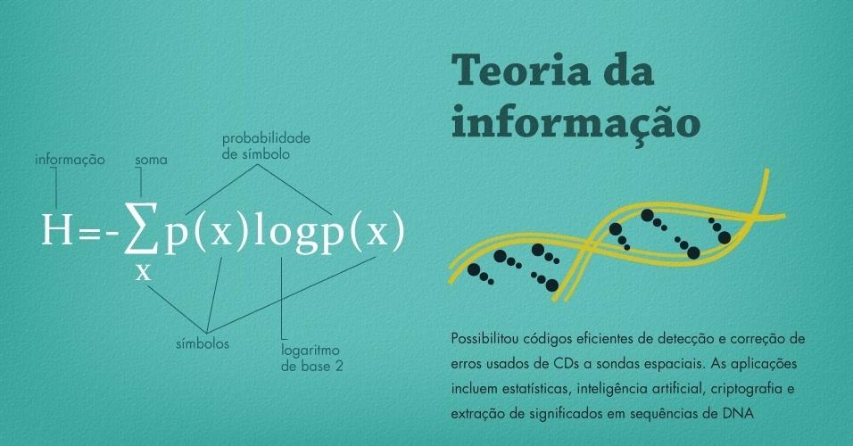 Teoria da informação