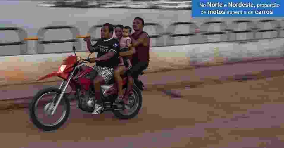 Pnad - mobilidade motos - Alex Almeida/UOL