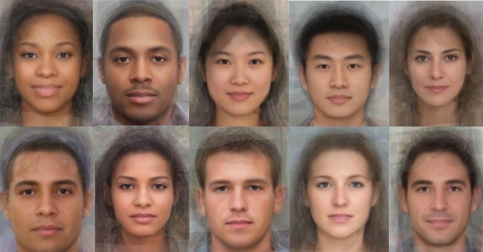 тест на определение национальности по фото как раз