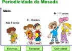 Cibele Santos/Mais Ativos Educação Financeira.