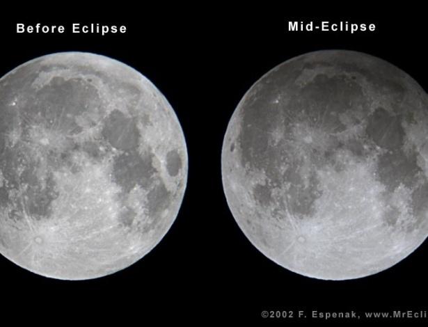 Último eclipse lunar do ano ocorre na noite desta sexta-feira