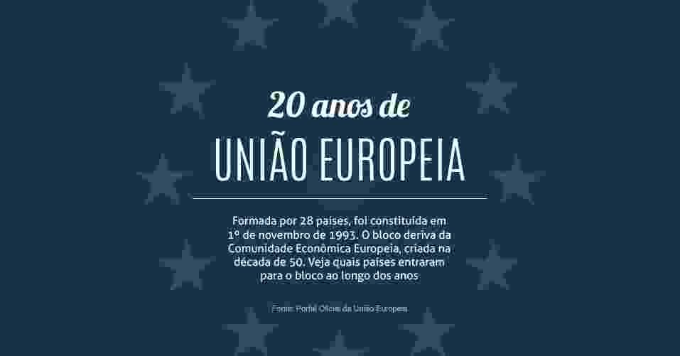 Imagem para álbum comemorativo de 20 anos da União Europeia - UOL