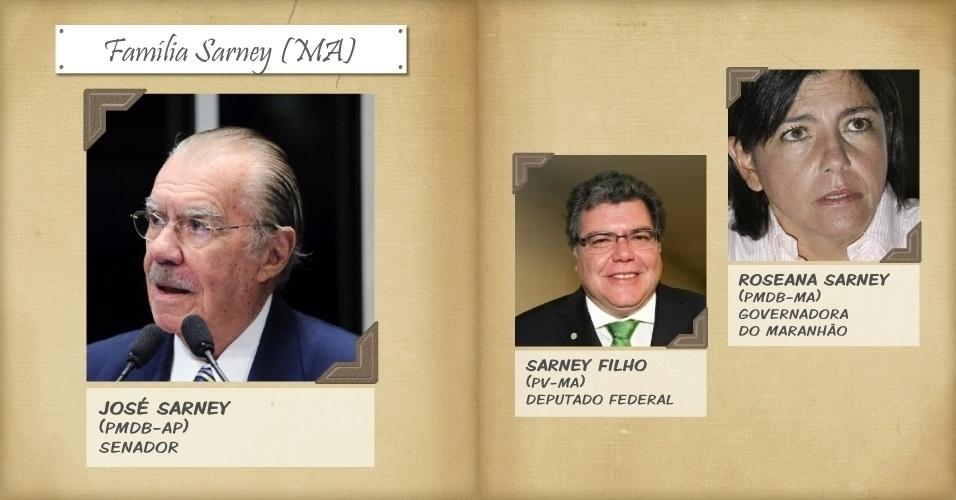Resultado de imagem para NOMES FORTES NA POLITICA NÃO FORAM ELEITOS