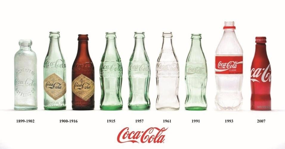Garrafas/embalagens antigas da Coca-Cola