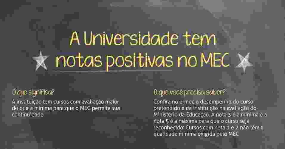 A Universidade tem notas positivas no MEC - Arte UOL