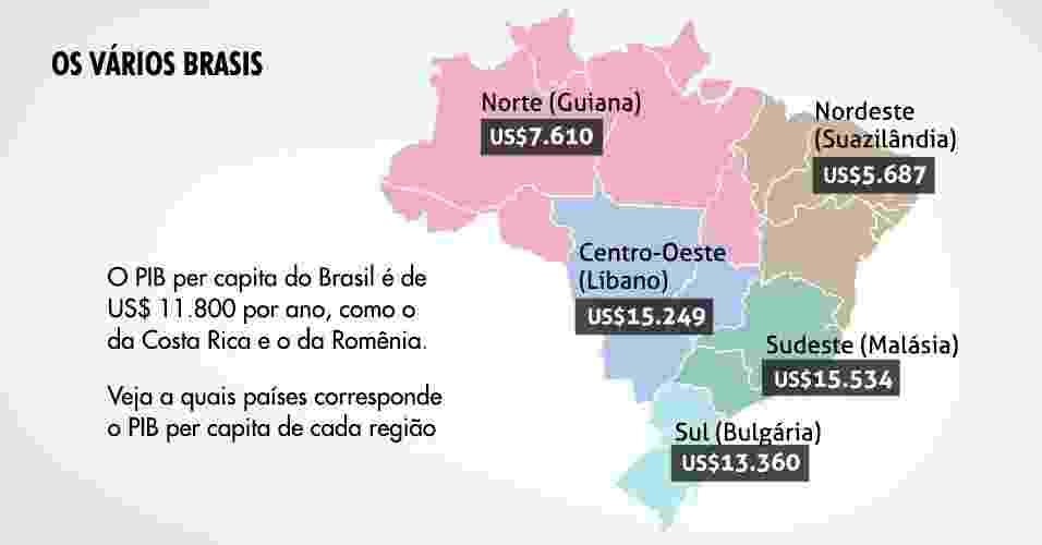 PIB per capita nas regiões - Arte/UOL