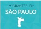 Jogo: escolha um ícone da cidade e o coloque em seu devido lugar no mapa de São Paulo - Arte/UOL