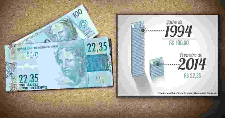 Cédula de R$ 100,00 - Arte/UOL