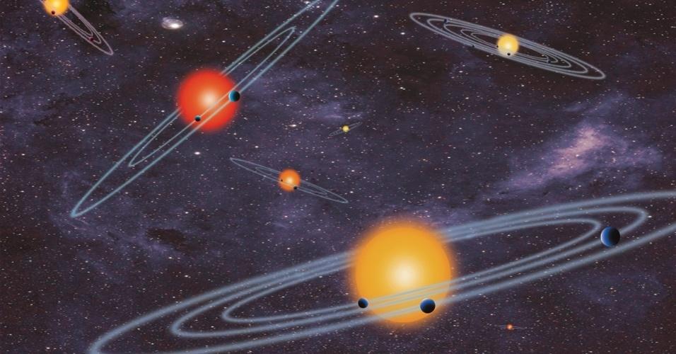 26.fev.2014- 715 NOVOS PLANETAS - A missão Kepler da Nasa (Agência Espacial Norte-Americana) anunciou a descoberta de 715 novos planetas que orbitam 305 estrela. Nesta concepção artística, vemos múltiplos trânsitos de sistemas planetários, com estrelas com mais de um planeta em sua órbita, como é no nosso Sistema Solar. Cerca de 95% destes planetas são menores do que Netuno, que é quase quatro vezes maior do que a Terra