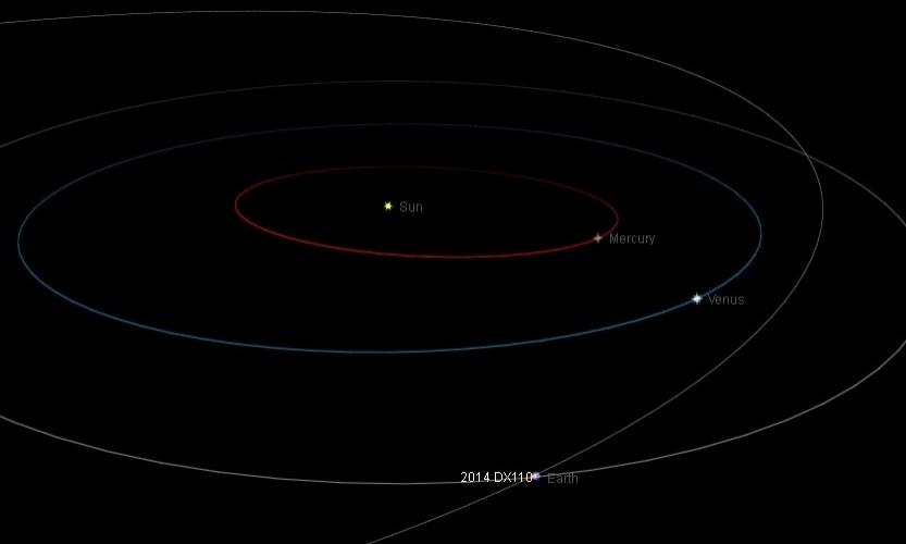 5.mar.2014- Nesta quarta-feira (5) um asteroide do tamanho de um ônibus de dois andares passa próximo à Terra, a uma distância menor do que a da Lua. Batizado de 2014 DX110, o corpo rochoso tem dimensão máxima de 30 metros e deve passar a uma distância de 350 mil quilômetros da Terra