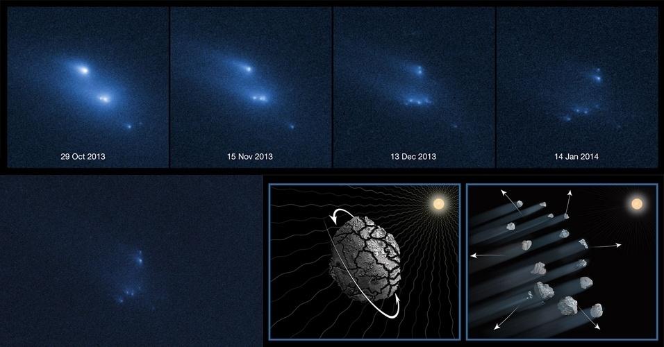 6.mar.2014- ASTEROIDE EM PEDAÇOS- O telescópio Hubble fotografou pela primeira vez um asteroide se desintegrando no espaço. O asteroide P/2013 R3 quebrou-se em 10 pequenos pedaços no cinturão de asteroides, entre as órbitas de Marte e Júpiter. O asteroide foi visto se desintegrando pela primeira vez como um objeto difuso de aparência incomum em 15 de setembro de 2013. Uma observação seguinte, em 1º de outubro relevou três corpos se movendo juntos envoltos por uma camada de poeira com aproximadamente o diâmetro da Terra. Logo depois, com observações do Hubble foi possível distinguir 10 pedaços que parecem com cometas, com caudas de poeira. Os quatro maiores pedaços tem cerca de 400 metros de diâmetro, cerca de duas vezes o tamanho de um campo de futebol. Os fragmentos estão se separando a uma velocidade de 1,5 km/h e pesam cerca de 200 mil toneladas. Eventualmente, algum deles pode vir em direção à Terra
