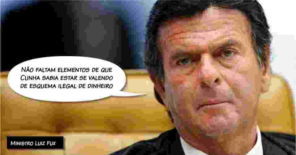 """13.mar.2014 - """"Não faltam elementos de que Cunha sabia estar se valendo de esquema ilegal de dinheiro"""", disse o ministro Luiz Fux durante o julgamento do Mensalão, nesta quinta-feira (13) - undefined"""