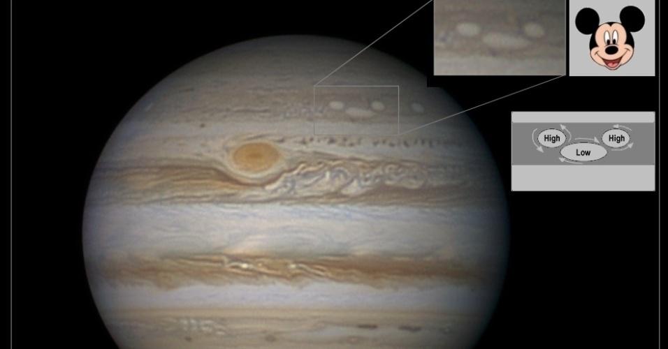 MICKEY EM JÚPITER - O astrofotógrafo Damian Peach observava Júpiter para fotografar tempestades no planeta quando viu três delas formando uma imagem familiar. Para ele, elas formam o rosto do Mickey! As fotos foram feitas em 25 de fevereiro de 2014, e são de dois anticiclones (regiões de alta pressão), que formam as orelhas, e um ciclone mais alongado (baixa pressão) que constitui a face. Júpiter tem as tempestades mais fortes do Sistema Solar devido a sua densa atmosfera de hidrogênio e hélio, além do grande campo gravitacional. As informações foram dadas pelo Universe Today