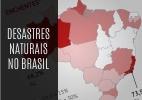 IBGE faz retrato de deslizamentos e alagamentos no país - Arte/UOL