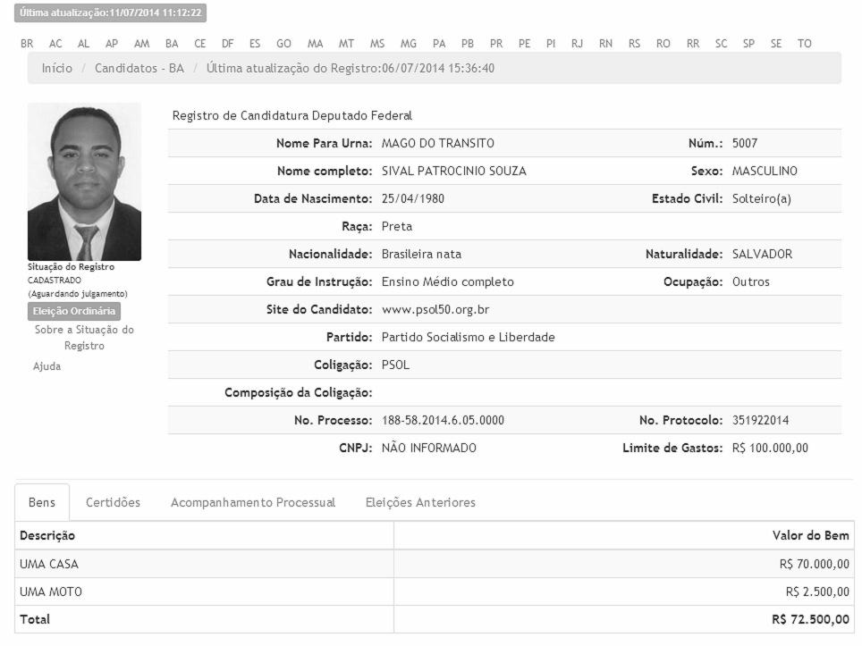 11.jul.2014 - Candidatos Mago do Trânsito