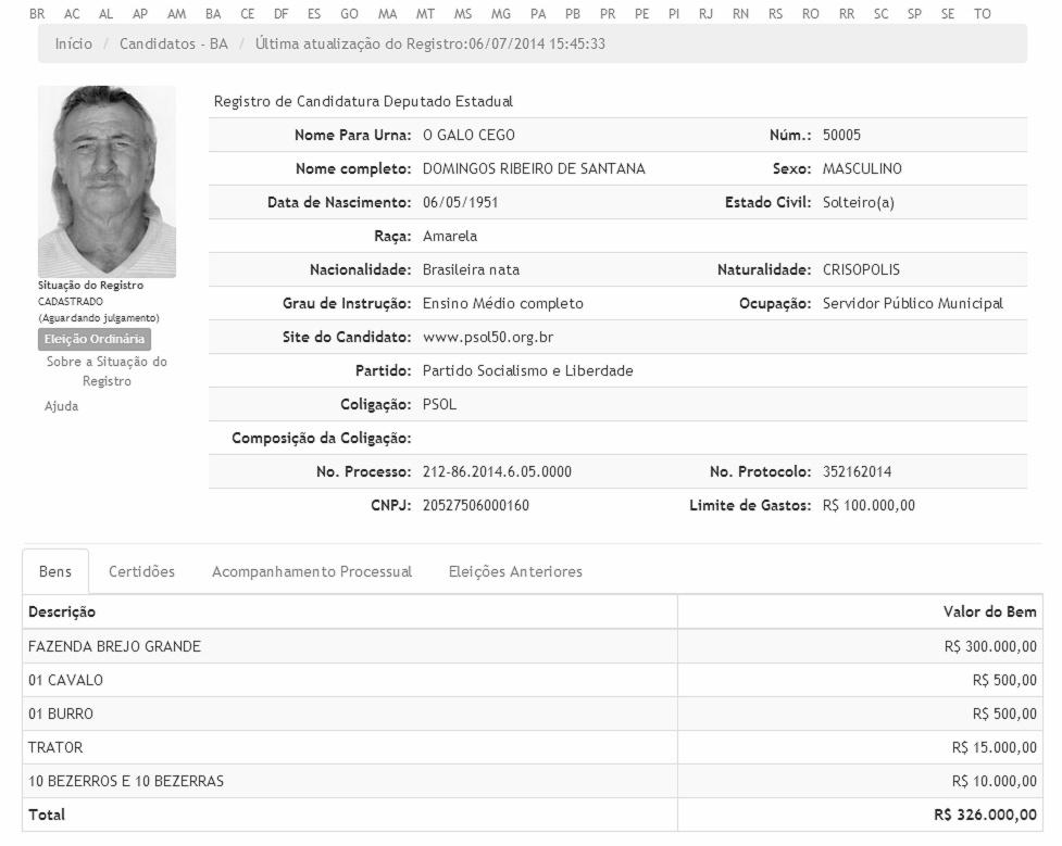 11.jul.2014 - Candidatos Galo Cego