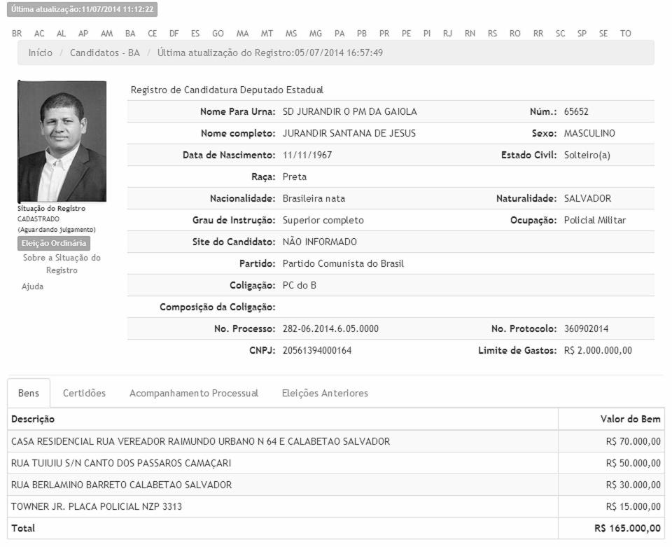 11.jul.2014 - Candidatos Jurandir PM da Gaiola