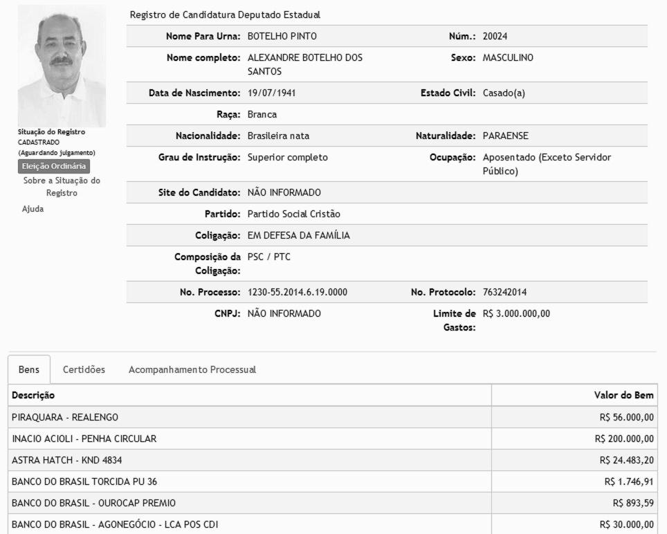 """11.jul.2014 - Alexandre Botelho dos Santos, o """"Botelho Pinto"""", é candidato a deputado estadual pelo PSC no Rio de Janeiro"""