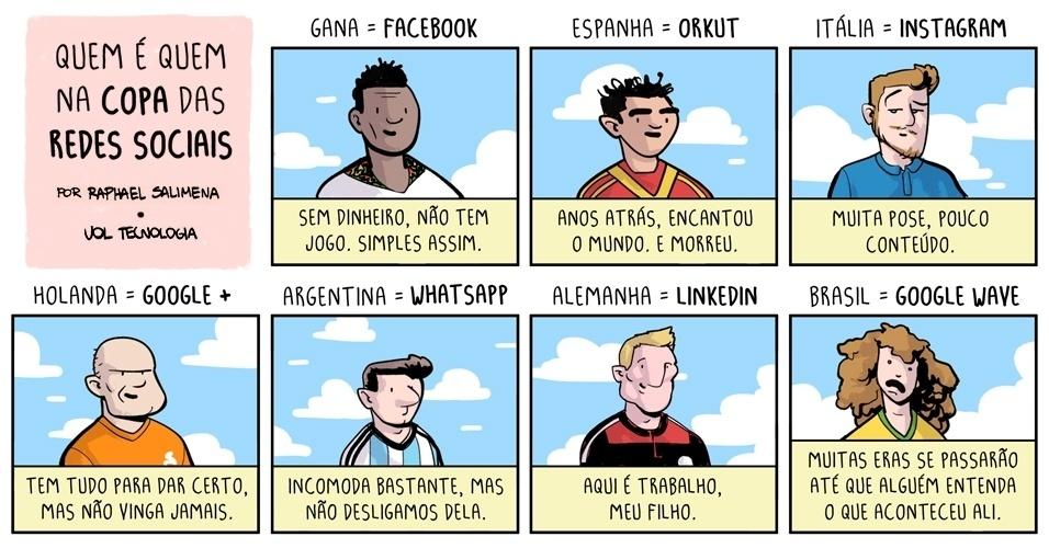 14.jul.2014 - ''Quem é quem na copa das redes sociais'' raphael salimena