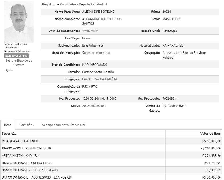 """24.jul.2014 - Alexandre Botelho dos Santos, que usava o nome de urna """"Botelho Pinto"""" e o substituiu por """"Alexandre Botelho"""", é candidato a deputado estadual pelo PSC no Rio de Janeiro. O aposentado de 67 anos afirmou que, apesar de ter carinho pelo apelido que ganhou na época em que estava na Marinha, a mulher o convenceu de que isso era uma """"coisa do passado"""". """"Na visão dela, esse nome não era importante pra mim, agora. Era um nome importante quando eu era militar. Agora não tem mais sentido"""", disse"""