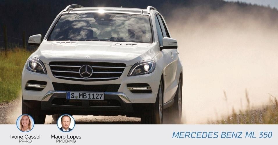 Mauro Lopes (PMDB-MG) e Ivone Cassol (PP-RO) têm uma Mercedes Benz ML 350