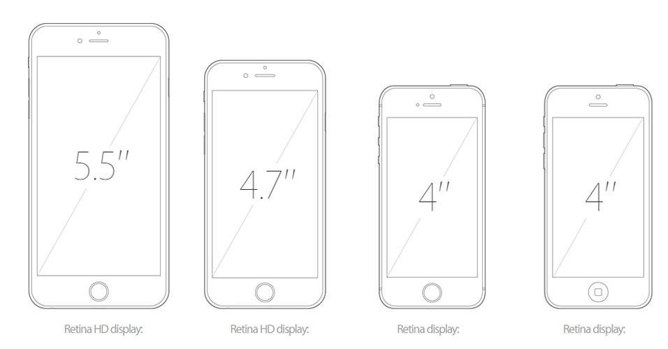 A Apple apresentou na sede da empresa na Califórnia (EUA) dois novos modelos de smartphones: o iPhone 6 e o iPhone 6 Plus, com telas de 4,7 e 5,5 polegadas, respectivamente. O modelo anterior, 5s, tem tela de 4 polegadas