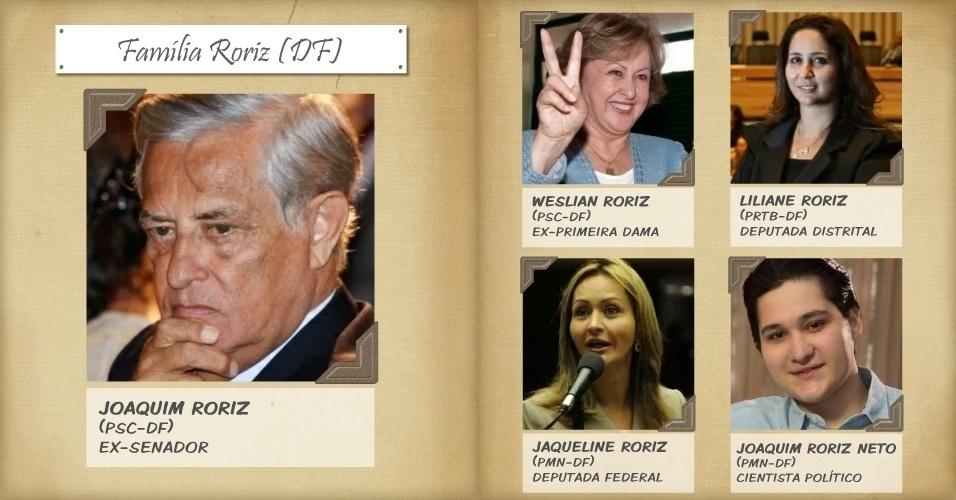 1º.out.2014 - O clã Roriz lançou sete candidatos para as eleições deste ano no Distrito Federal. Em 2009, o ex-governador do DF, Joaquim Roriz, lançou a mulher Weslian Roriz como sucessora (ela perdeu no segundo turno). Em 2014, ela concorre como suplente do senador Gim Argello (PTB-DF). Jaqueline Roriz, filha mais velha do casal, é deputada federal pelo DF, era candidata à reeleição, mas renunciou. Liliane, a caçula, tenta a reeleição como deputada distrital. Joaquim Roriz Neto, filho de Jaqueline, concorre a deputado federal. Completam a lista os sobrinhos Michael (candidato a deputado federal), Paulo e Dedé Roriz (candidatos a deputado distrital)