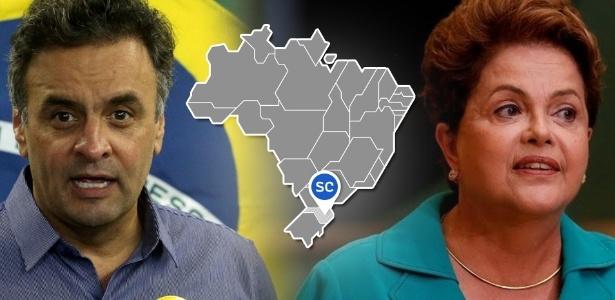 SC: vitória mais folgada de Aécio sobre Dilma - Arte/