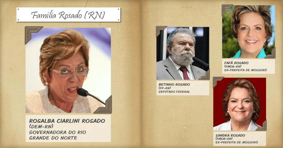 As primas e 'rivais' políticas Fafá Rosado (PMDB) e Sandra Rosado (PSB) concorriam para deputada federal, mas não foram eleitas. Elas são do clã político Rosado, que teve início com Dix-sept Rosado (1911-1951), que governou o Rio Grande do Norte. A atual governadora do Estado é Rosalba Ciarlini Rosado, casada com o ex-deputado estadual Carlos Augusto Rosado, filho do ex-governador potiguar. O neto de Dix-sept, Betinho Rosado Segundo, foi reeleito deputado federal com 64.445 votos