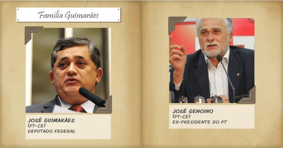 José Guimarães (PT), irmão do ex-presidente do partido José Genoino, foi eleito deputado federal pelo Ceará com 209.032 votos