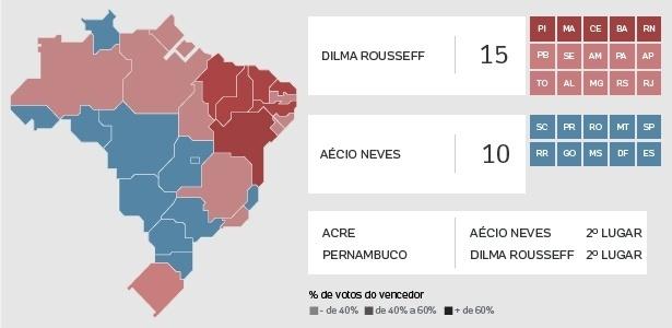 Raio-X do desempenho dos candidatos Dilma Rousseff (PT) e Aécio Neves (PSDB) nos Estados no primeiro turno da eleição 2014