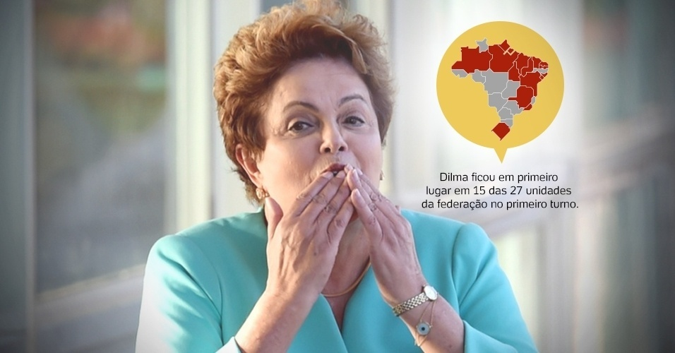 Dilma ficou em primeiro lugar em 15 das 27 unidades da federação no primeiro turno. Em sete delas, a petista venceu em todas as cidades --Amazonas, Amapá, Ceará, Maranhão, Piauí, Rio Grande do Norte e Sergipe. Na Bahia, Aécio venceu em apenas uma das 417 cidades do Estado. Foi em Buerarema, município com pouco mais de 10 mil habitantes. Nas outras 416 cidades, predominou a votação em Dilma