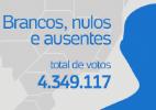 """""""Ninguém"""" ganha mais votos do que Pezão no Rio - Arte UOL"""