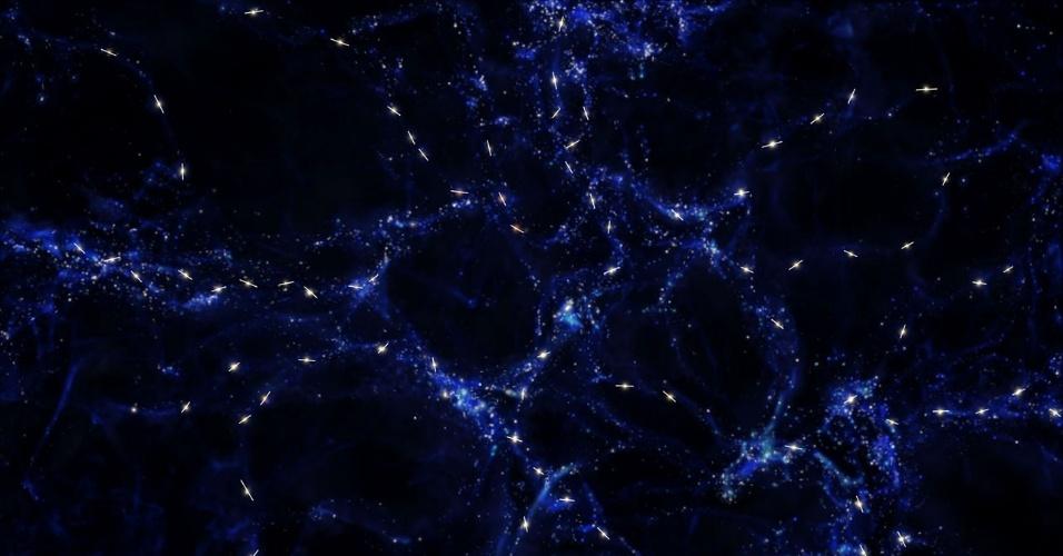 19.nov.2014 - Concepção artística mostra esquematicamente os misteriosos alinhamentos entre os eixos de rotação de quasares e as estruturas em larga escala das redes cósmicas em que residem. Os quasares são núcleos de galáxias onde existem buracos negros supermassivos muito ativos. Estes alinhamentos ocorrem ao longo de bilhões de anos-luz, sendo os maiores conhecidos no Universo, e foram revelados por observações obtidas pelo telescópio do ESO (Observatório Europeu do Sul). A estrutura em larga escala está desenhada em azul e os quasares encontram-se assinalados em branco com os eixos de rotação dos seus buracos negros indicados por meio de uma linha