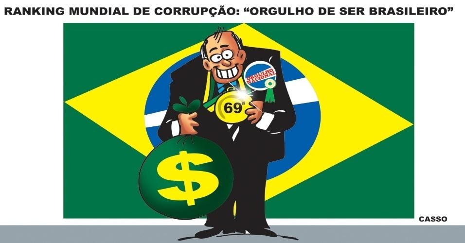 5.dez.2014 - O chargista Casso brinca com a colocação do Brasil no Índice de Percepção da Corrupção (IPC) da Transparência Internacional, ocupando a 69ª colocação entre 175 países