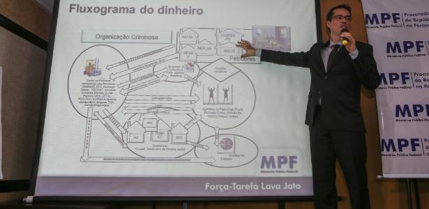 O procurador Deltan Dallagnol mostra organograma do funcionamento do esquema - Geraldo Bubniak/ Estadão Conteúdo