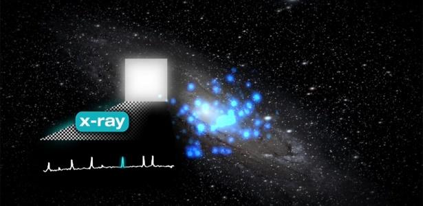 Estranho sinal de raio-x não pode ser explicado por nenhuma partícula conhecida