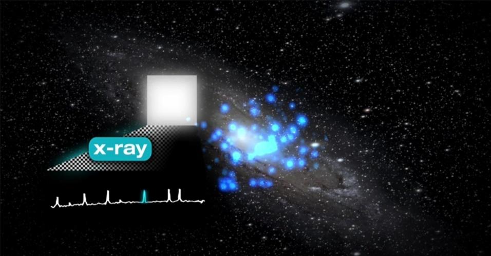12.dez.2014 - Um pico estranho verificado nos dados coletados do telescópio XMM-Newton, da ESA (Agência Espacial Europeia), e que não pode ser explicado por nenhuma partícula ou átomo conhecido pode ser a primeira detecção de um sinal da chamada matéria escura