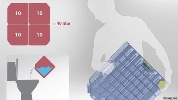 17.fev.2015 - A invenção do húngaro Alberto Vásquez, que reusa até 90% da água do banho, permite armazenar até 40 litros de água por cada banho